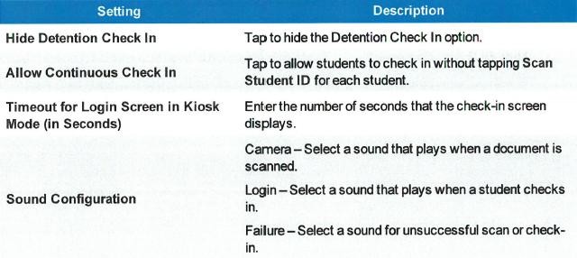 Discipline Settings Descriptions