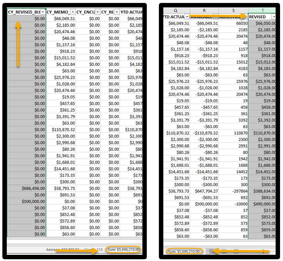 """Filter by """"E"""" and compare REVISED amount with CY_REVISED, should equal."""