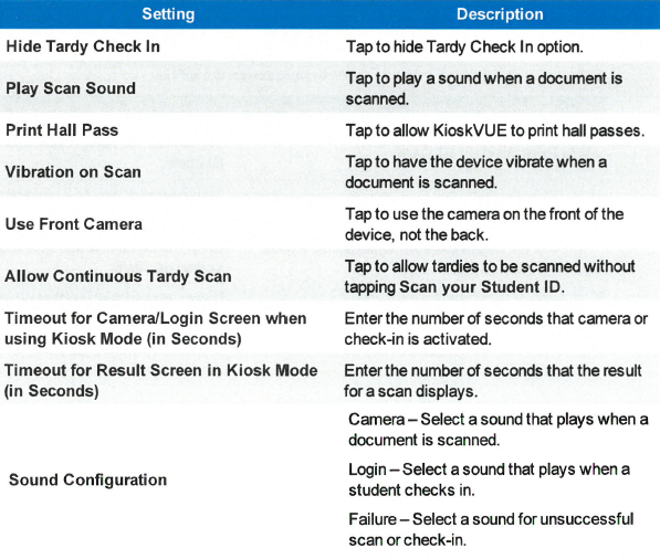 Tardy Settings Descriptions